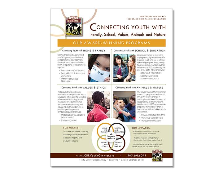 CBRYC, 2014-15 flyer, ad